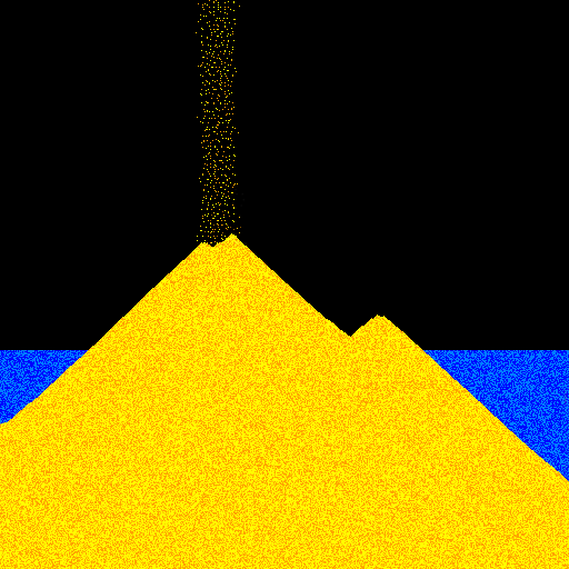sand:box Apk Mod latest 14.129